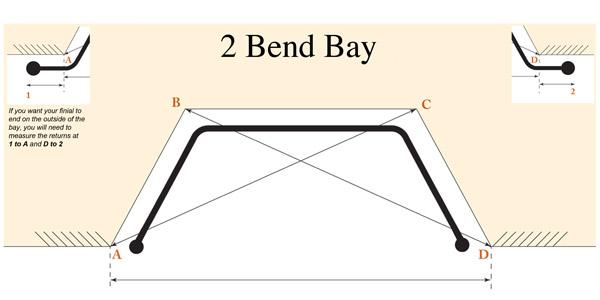 2-bend-diagram