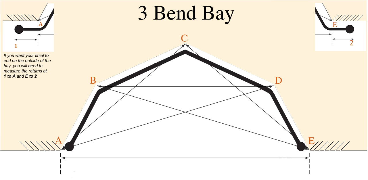 Curtain pole for bay window with three bends