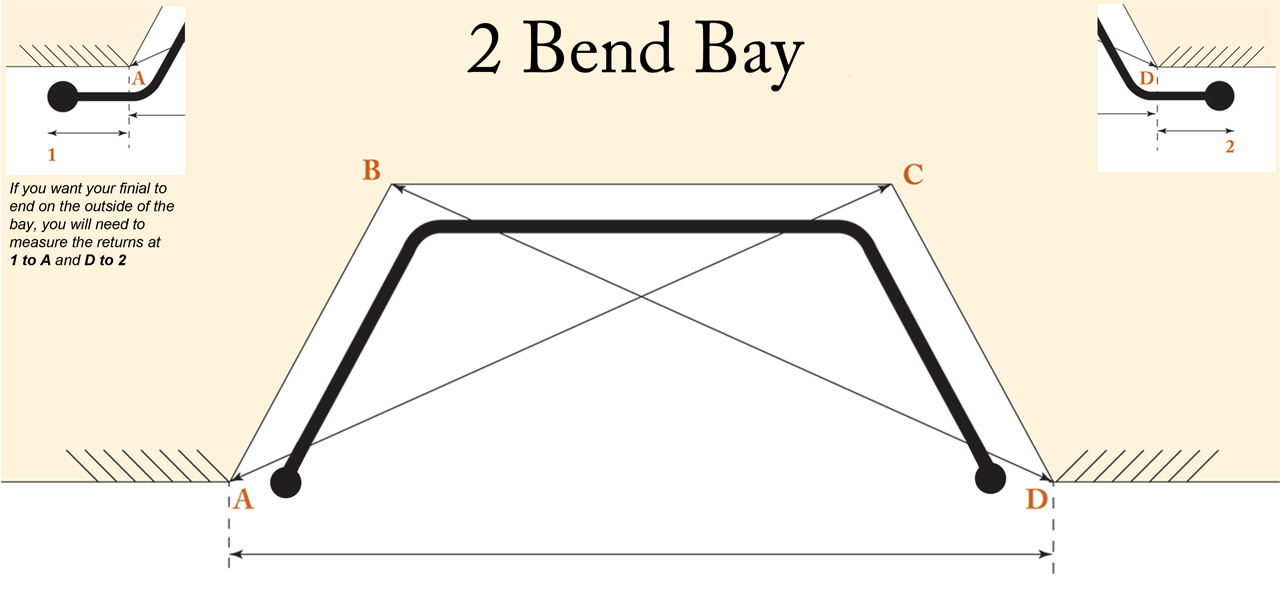 Curtain pole for bay window with two bends